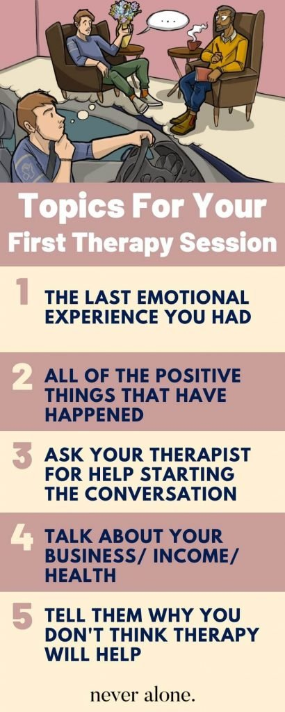 this is an infographic on what to talk about in therapy