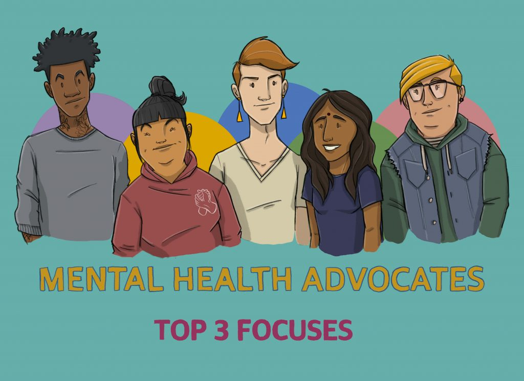 This is a drawing of the horizontal blog post banner for mental health advocates top three focuses