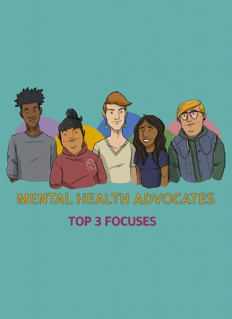 This is a drawing of the vertical blog post banner for mental health advocates top three focuses